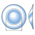 Soczewki Okularowe OMEGA